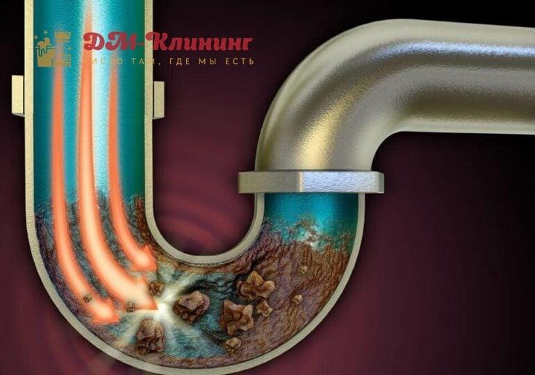 15 лучших средств для прочистки труб